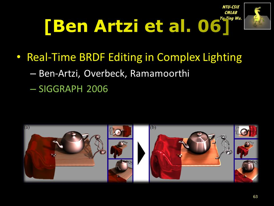 [Ben Artzi et al. 06] Real-Time BRDF Editing in Complex Lighting